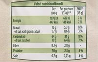 Frollini integrali - Valori nutrizionali - it