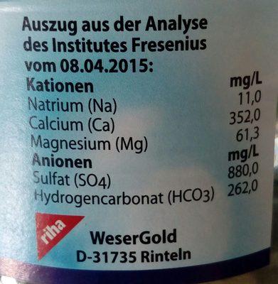 Extaler Mineralquelle - Ingredients - de