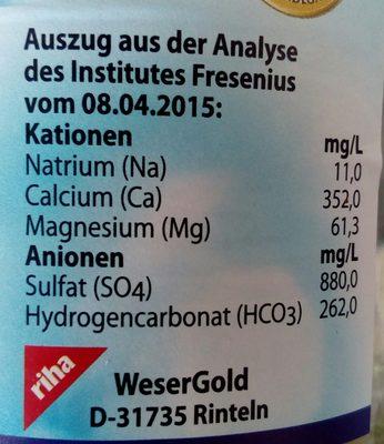 Extaler Mineralquelle - Nutrition facts - de