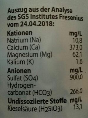 Extaler Mineralwasser - Ingredienti