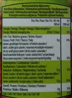 Boisson rafraichissante à la canneberge - Información nutricional
