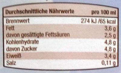 Frische Bergbauern Milch 3,5% Fett - Nutrition facts