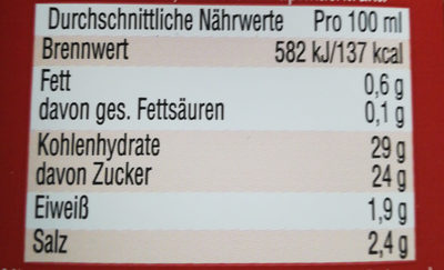 Currywurst sauce - Nutrition facts