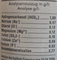 Apollinaris Classic Mit Kohlensäure - Valori nutrizionali - de