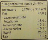 Bärlauchkäse - Nährwertangaben