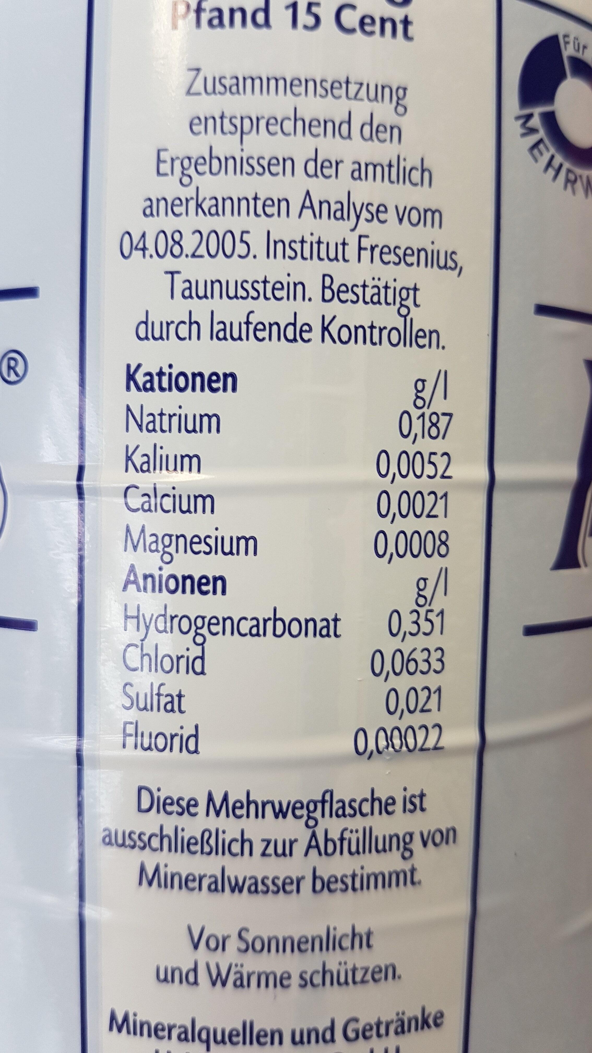 Aquintus classic - Ingredients