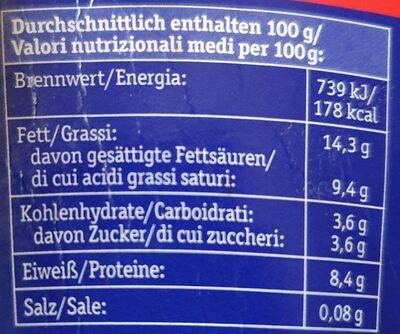Quark - Informations nutritionnelles - de