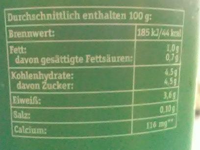 Buttermilch Berchtesgadenern - Informations nutritionnelles - de