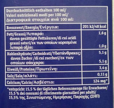 Frische fettarme Bio Alpenmilch - Nährwertangaben
