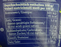 FRUCHT BIOghurt Himbeer - Voedingswaarden - de