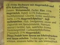 Milchbrötchen - Ingrediënten