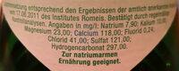 Kastell medium - Ingredienti - de