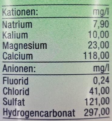 Kastell medium wenig Kohlensäure - Informations nutritionnelles - de