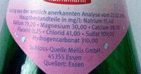 Schloss Quelle Naturelle - Ingredients