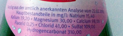 Schloss Quelle Naturelle - Nutrition facts