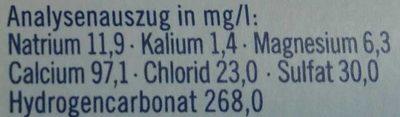 Jakobus Classic - Nutrition facts - de