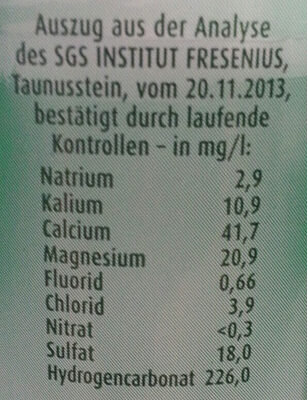 Wasser - Nutrition facts