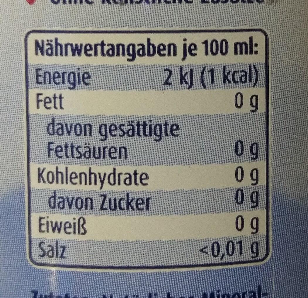 Lemonwater - Informations nutritionnelles - de