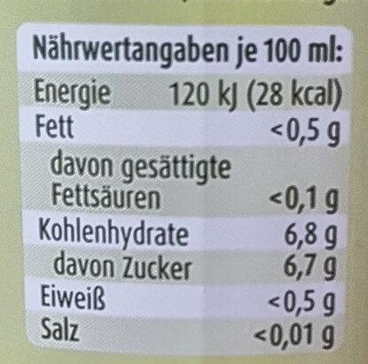 Juicy still Zitrone-Limette - Nutrition facts