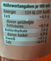 Juicy Still Grapefruit - Himbeere - Nutrition facts - de