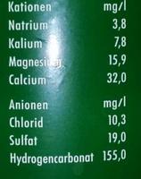 Alaskaperle medium - Nährwertangaben