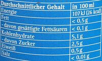 Büble Weizen alkoholfrei - Nährwertangaben - de