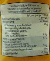 Mandeln gemahlen - Ernæringsfakta