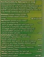 Lait De Chevre 1.5% - Voedingswaarden - de