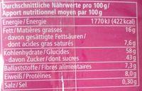 Mini Schoko Lebkuchen - Nutrition facts