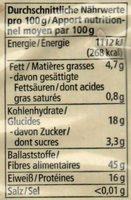 Weizen Kleie - Nutrition facts - de