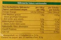 Knäcke-Brot - Nährwertangaben