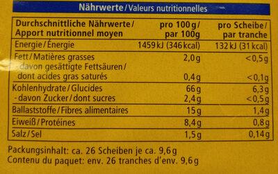 Knäcke-Brot - Nutrition facts