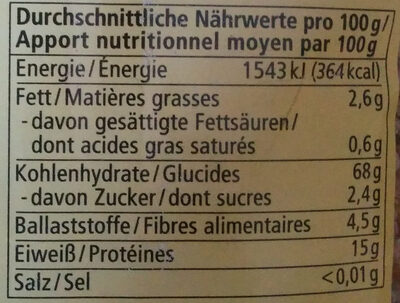 Kamut - Nutrition facts