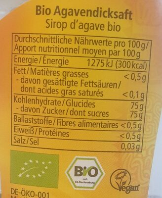 Sirop d'agave - Informations nutritionnelles - de