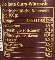 Rote Thai Curry-Paste - Nutrition facts