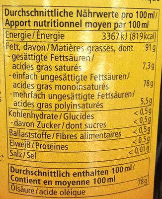 Bratöl - Nutrition facts - de