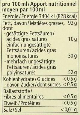 Sonnenblumenöl - Nährwertangaben