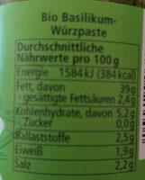 Pesto basilico - Valori nutrizionali - fr