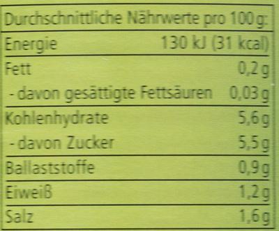 Gewürzgurken - Informations nutritionnelles - de