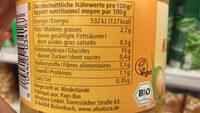 Kichererbsen - Valori nutrizionali - fr