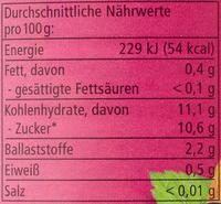 Apfelmark mit Johannisbeere - Nutrition facts
