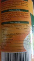 Puten wurstchen - Nährwertangaben - de