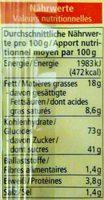 Honig Waffeln - Nährwertangaben