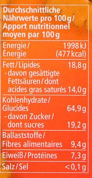 Vollkorn Butterkeks - Nutrition facts