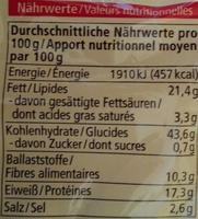 Dinkel Kräcker Sesam - Nutrition facts
