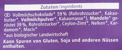 Schoko zimt mandeln - Inhaltsstoffe
