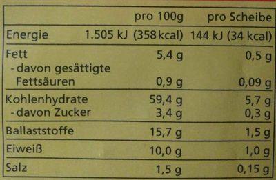 Knäcke-Brot - Nutrition facts - de