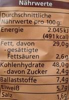 Bio Kartoffelchips Paprika - Nährwertangaben