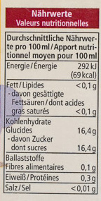 Trauben Saft naturtrüb - Nutrition facts