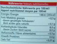 Pink Grapefruit - Nutrition facts - de